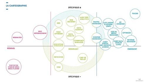 cartographie-metiers-digital