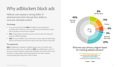 Infographie bloqueurs de pub